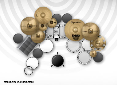 SABIAN Drums Diagram